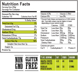 snap pea nutrition info